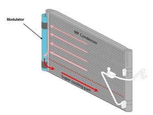 DENSO își extinde gama cu 32 noi condensatoare care include un receptor uscător integrat