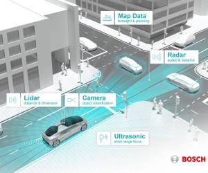 Bosch și Daimler: Metropolă din California va deveni un oraș pilot pentru conducerea automatizată