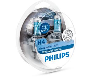 Noile faruri auto Philips WhiteVision ultra. Obţine un aspect elegant, irezistibil cu cele mai moderne faruri albe pentru maşina ta