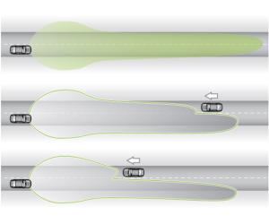 Valeo Matrix Beam - vizibilitate maximă fără orbirea altor șoferi