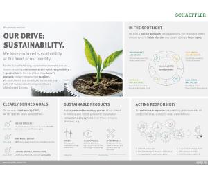 Schaeffler prezintă o mobilitate mai sustenabilă